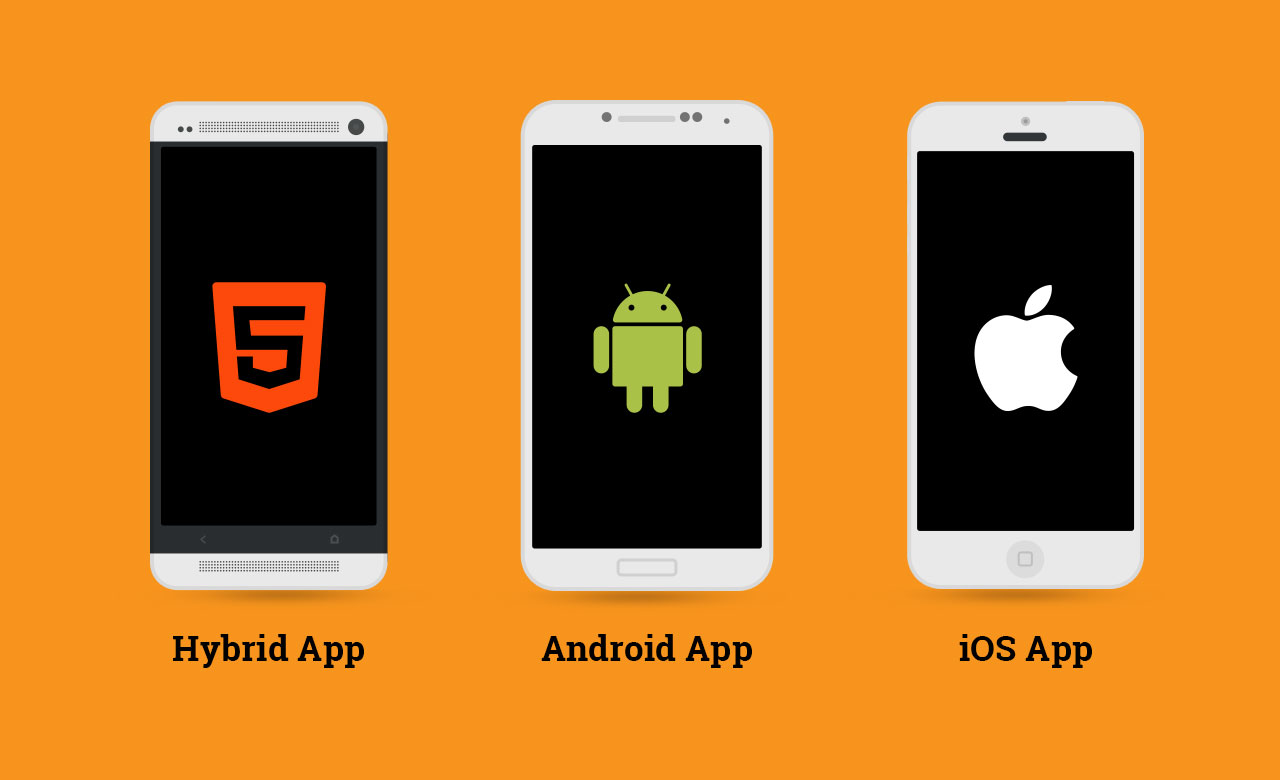 Getting More Information About Mobile Apps